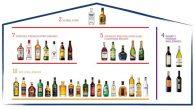 4C-Pernod