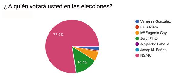 ICAB-voto2