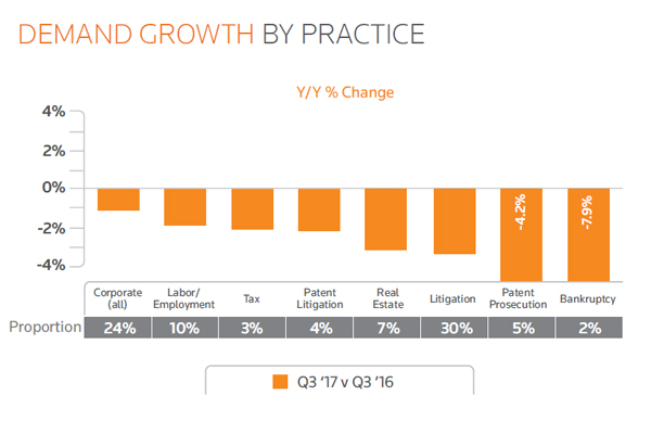 Thomson Reuters - Peer Monitor Index 3T demanda