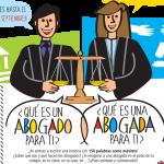 Mutualidad General de la Abogacía y el Consejo General de la Abogacía Española