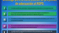 decalago APEP RGPD